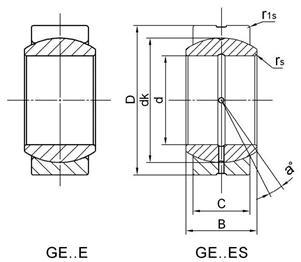 GE..E Series