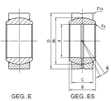 GEG..E Series